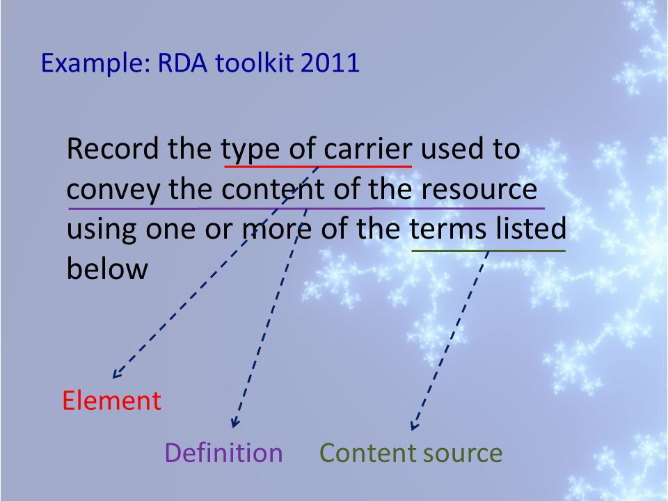Example: RDA toolkit 2011 Record the type of carrier used to convey the content of the resource using one or more of the terms listed below Element De