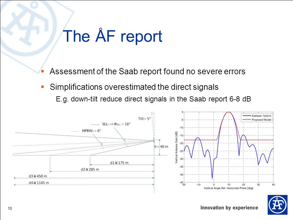 The ÅF report Assessment of the Saab report found no severe errors Simplifications overestimated the direct signals E.g. down-tilt reduce direct signa