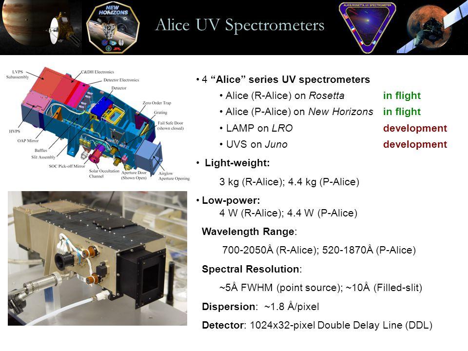 Alice UV Spectrometers 4 Alice series UV spectrometers Alice (R-Alice) on Rosettain flight Alice (P-Alice) on New Horizonsin flight LAMP on LROdevelop