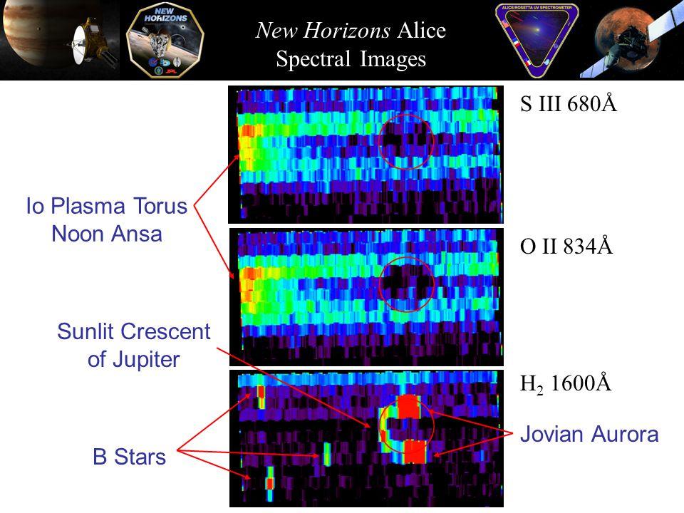 B Stars S III 680Å O II 834Å Io Plasma Torus Noon Ansa H 2 1600Å Sunlit Crescent of Jupiter Jovian Aurora New Horizons Alice Spectral Images