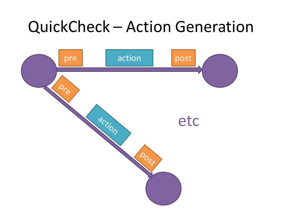 QuickCheck – Action Generation prepostaction prepostaction etc