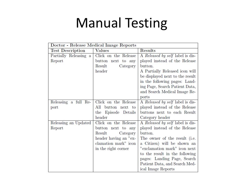 Connecting QC to Health System System Test Cases generated by QC Post condition check Executable Specification FSM Bridge But where does the executable specification come from.