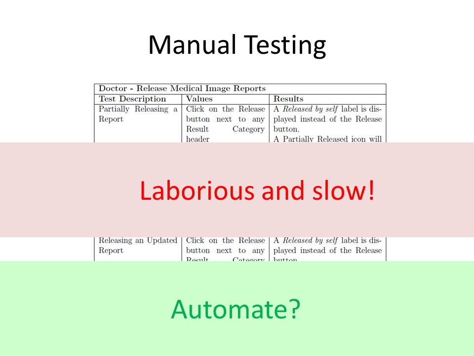 Manual Testing Laborious and slow! Automate