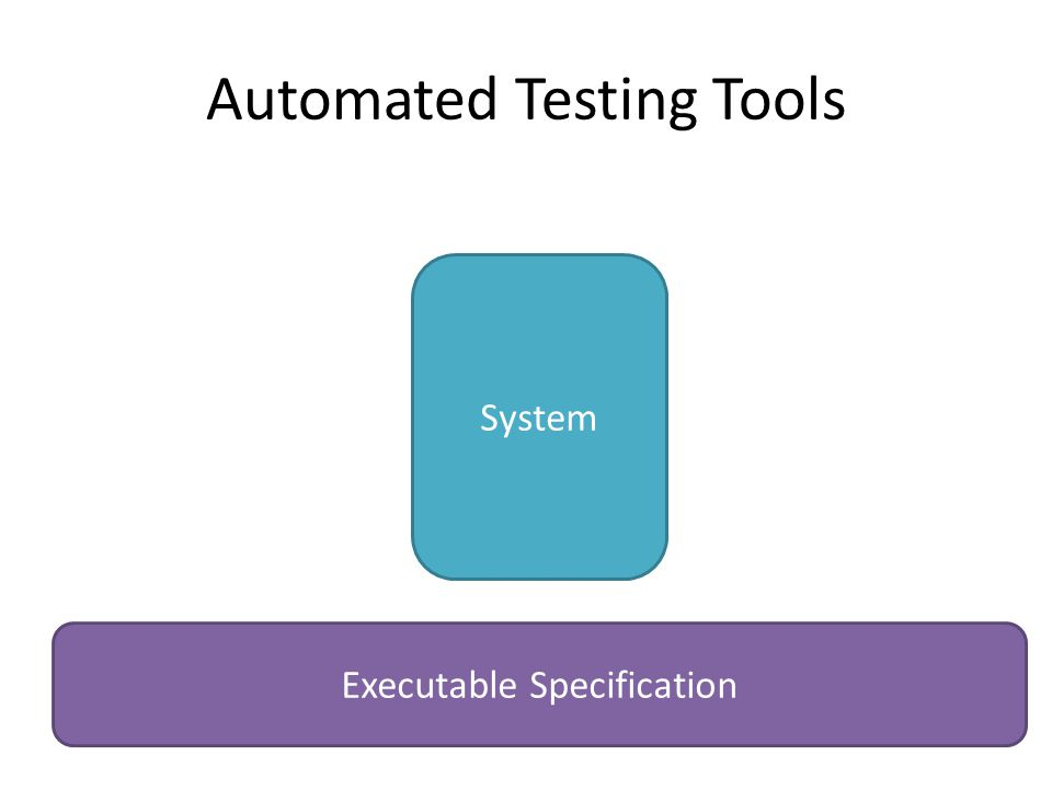 Automated Testing Tools System Test Cases Executable Specification