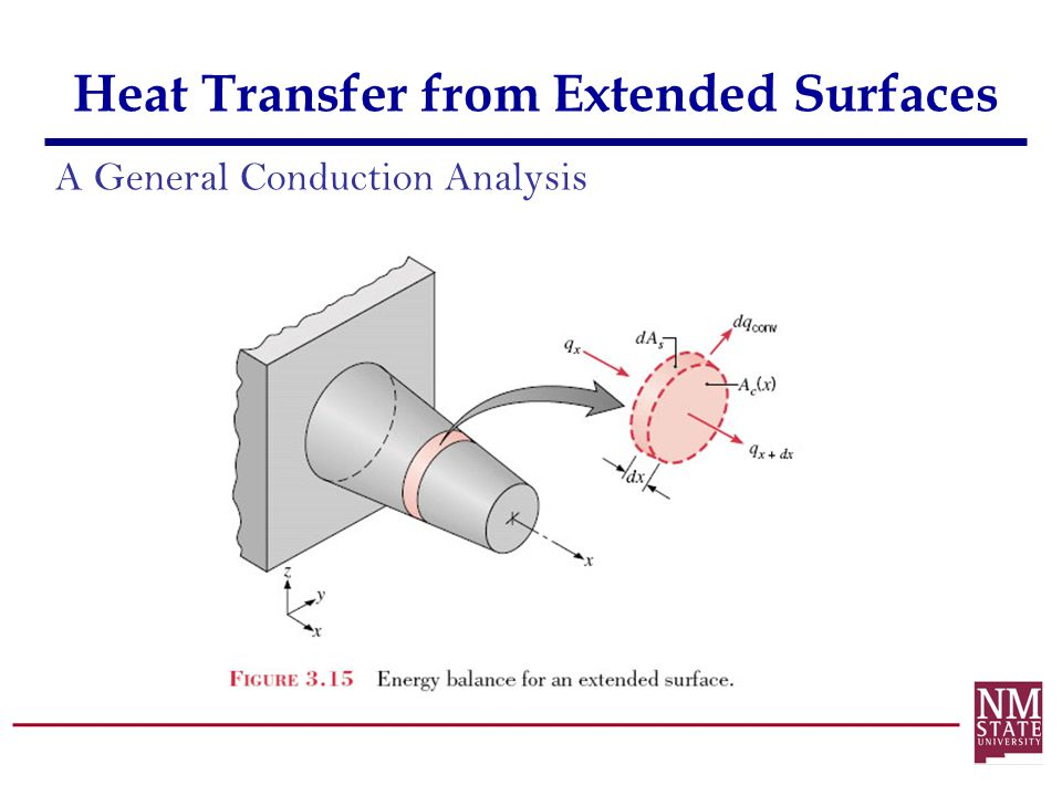 Heat Transfer from Extended Surfaces A General Conduction Analysis