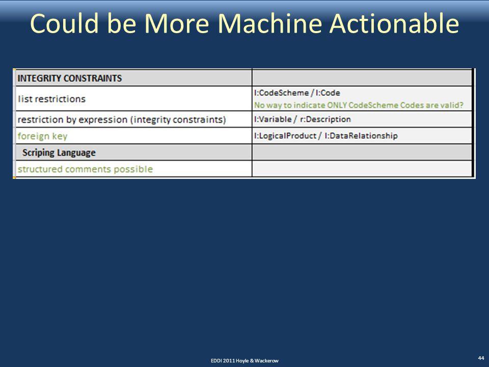 Could be More Machine Actionable EDDI 2011 Hoyle & Wackerow 44