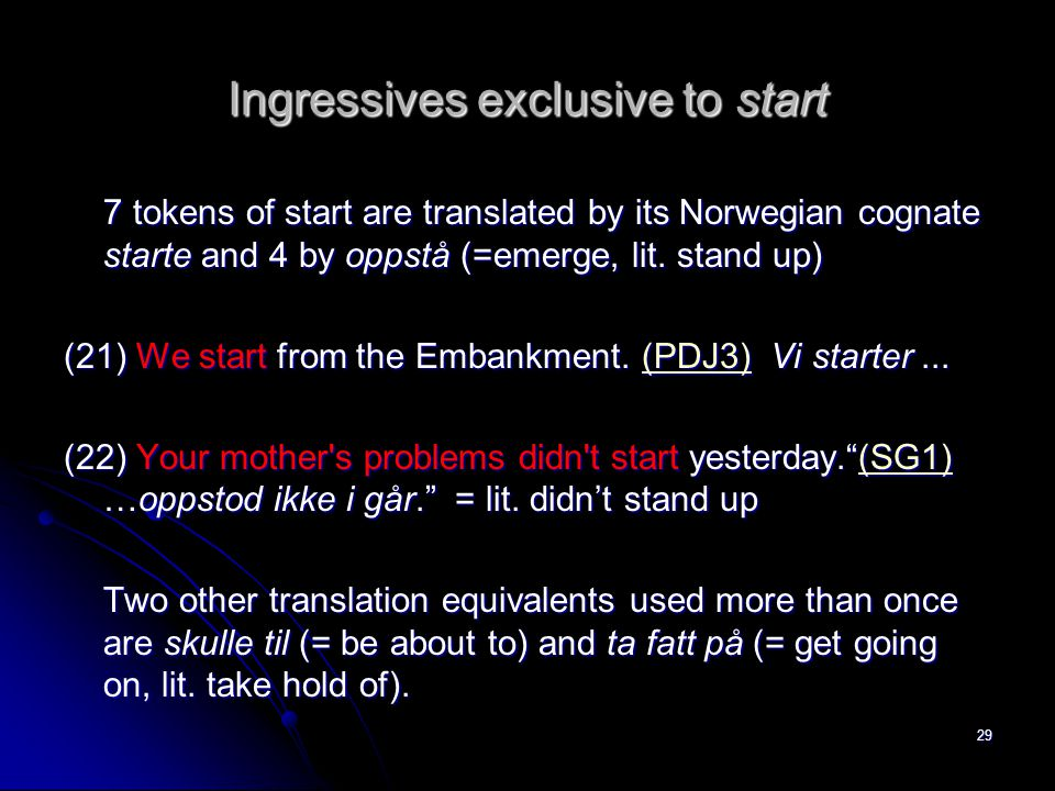 Ingressives exclusive to start 7 tokens of start are translated by its Norwegian cognate starte and 4 by oppstå (=emerge, lit. stand up) (21) We start