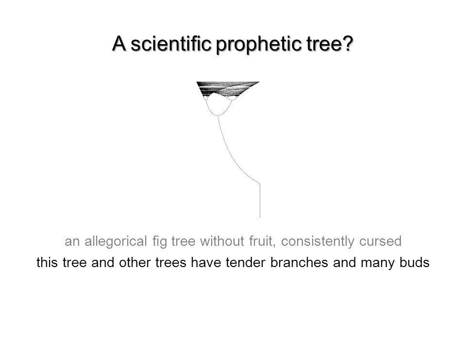 A scientic prophetic tree? an allegorical g tree without fruit, consistently cursed this tree and other trees have tender branches and many buds