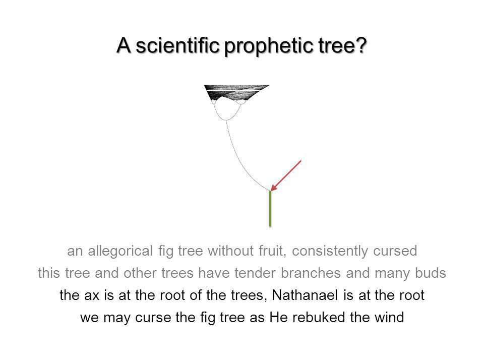 A scientic prophetic tree? an allegorical g tree without fruit, consistently cursed this tree and other trees have tender branches and many buds the a