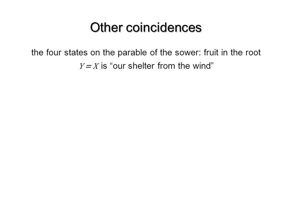 Other coincidences the four states on the parable of the sower: fruit in the root Y = X is our shelter from the wind