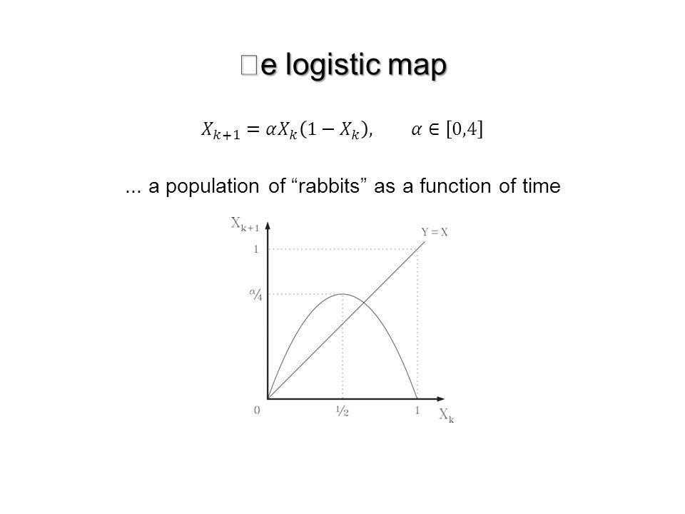 e logistic map... a population of rabbits as a function of time