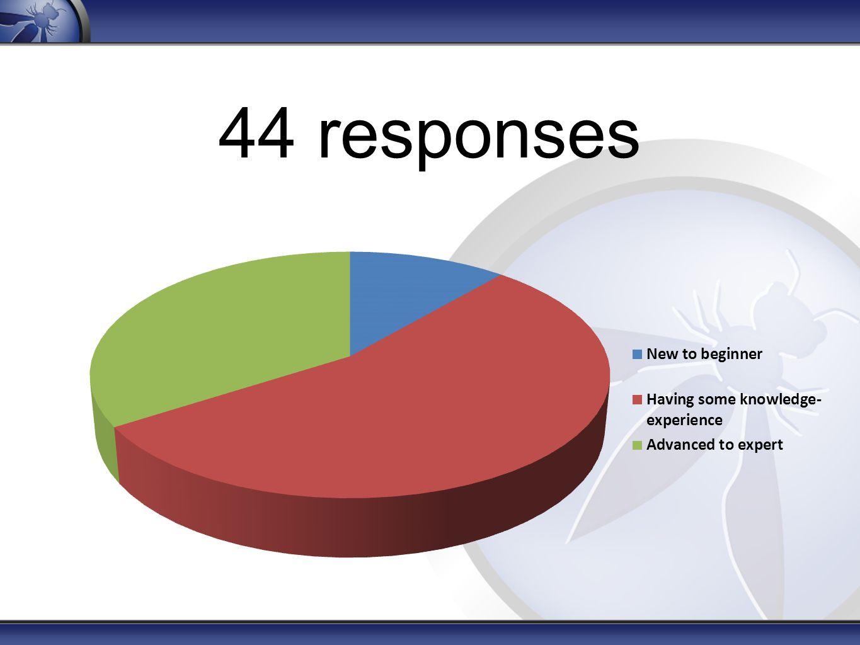 44 responses