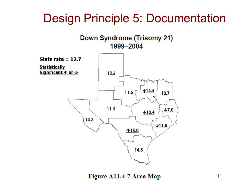 11 Design Principle 5: Documentation