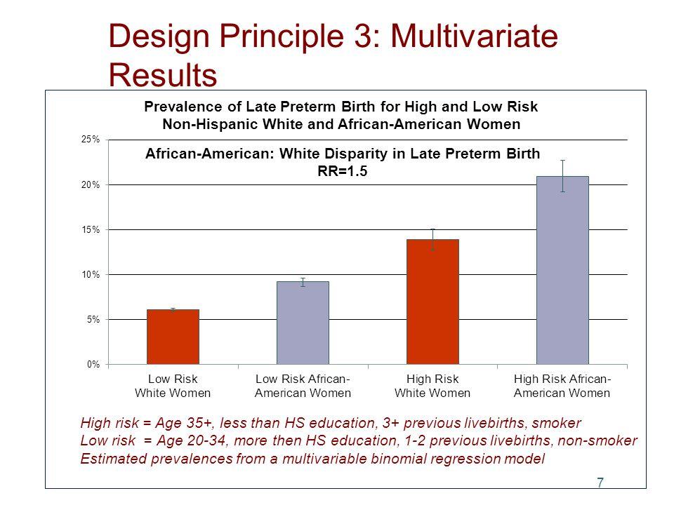 7 Design Principle 3: Multivariate Results