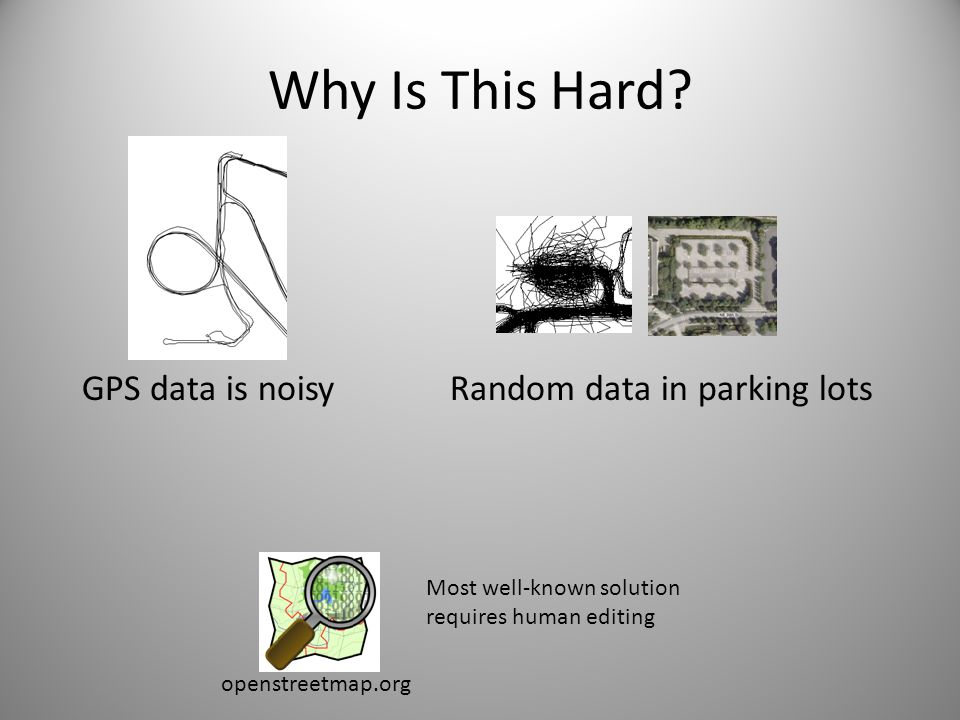 Why Is This Hard? GPS data is noisyRandom data in parking lots openstreetmap.org Most well-known solution requires human editing