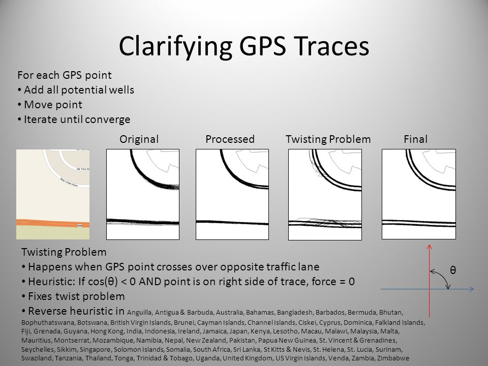 Clarifying GPS Traces For each GPS point Add all potential wells Move point Iterate until converge OriginalProcessedFinalTwisting Problem Happens when