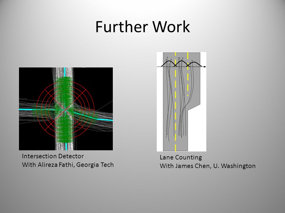 Further Work Intersection Detector With Alireza Fathi, Georgia Tech Lane Counting With James Chen, U. Washington