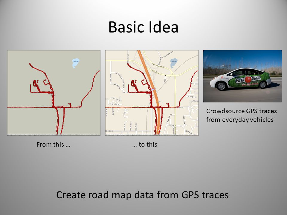 Basic Idea Create road map data from GPS traces From this …… to this Crowdsource GPS traces from everyday vehicles