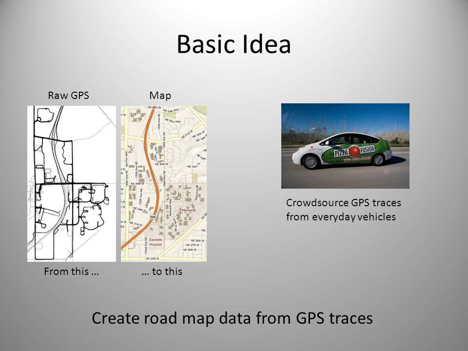 Basic Idea Create road map data from GPS traces From this …… to this Crowdsource GPS traces from everyday vehicles MapRaw GPS