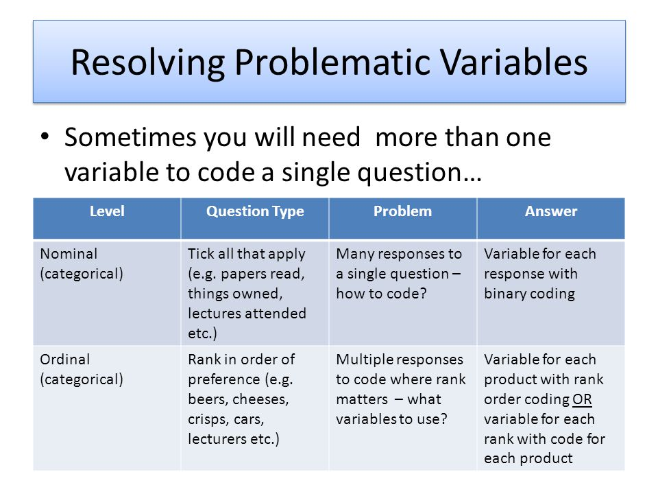 Resolving Problematic Variables Sometimes you will need more than one variable to code a single question… LevelQuestion TypeProblemAnswer Nominal (categorical) Tick all that apply (e.g.