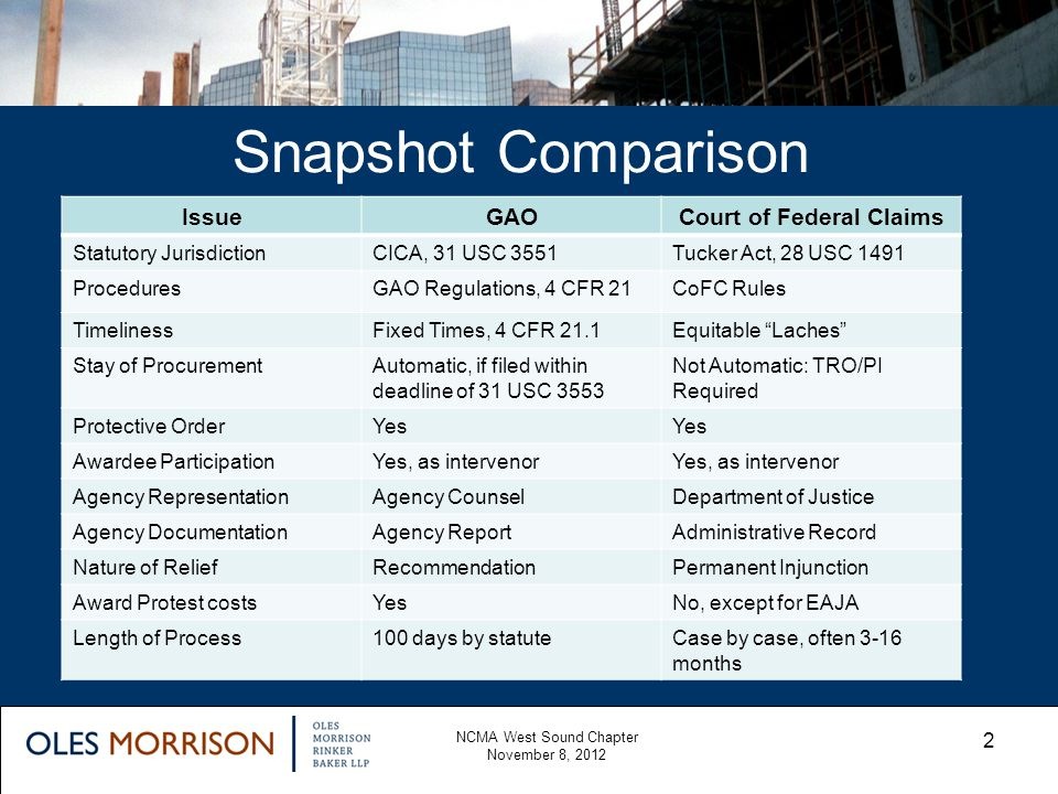 Snapshot Comparison NCMA West Sound Chapter November 8, 2012 IssueGAOCourt of Federal Claims Statutory JurisdictionCICA, 31 USC 3551Tucker Act, 28 USC