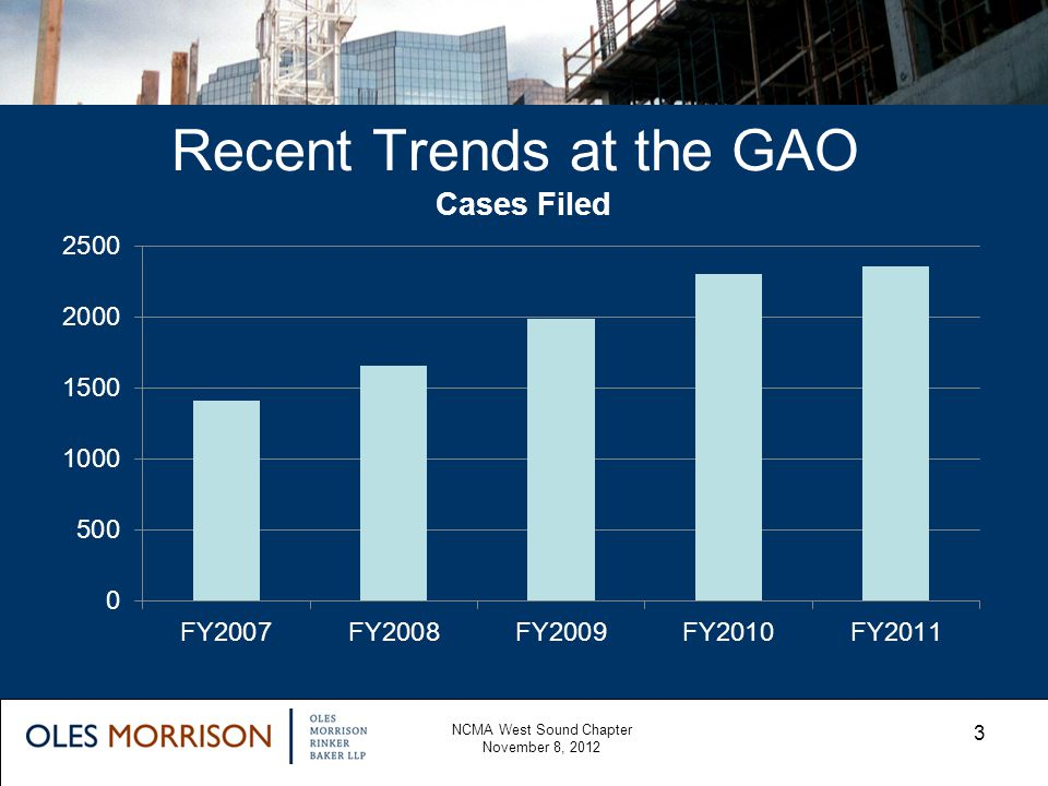 Recent Trends at the GAO NCMA West Sound Chapter November 8, 2012 3
