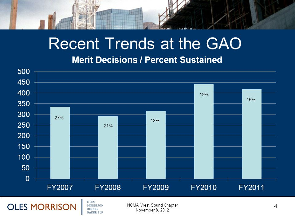 Recent Trends at the GAO NCMA West Sound Chapter November 8, 2012 4