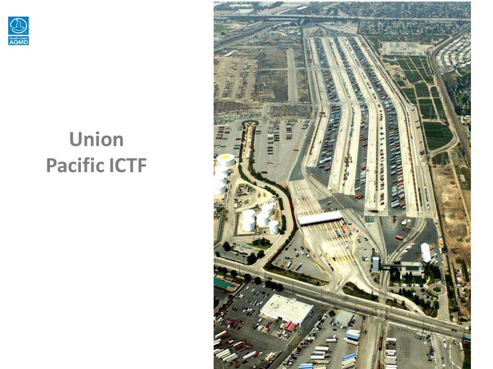 19 Union Pacific ICTF