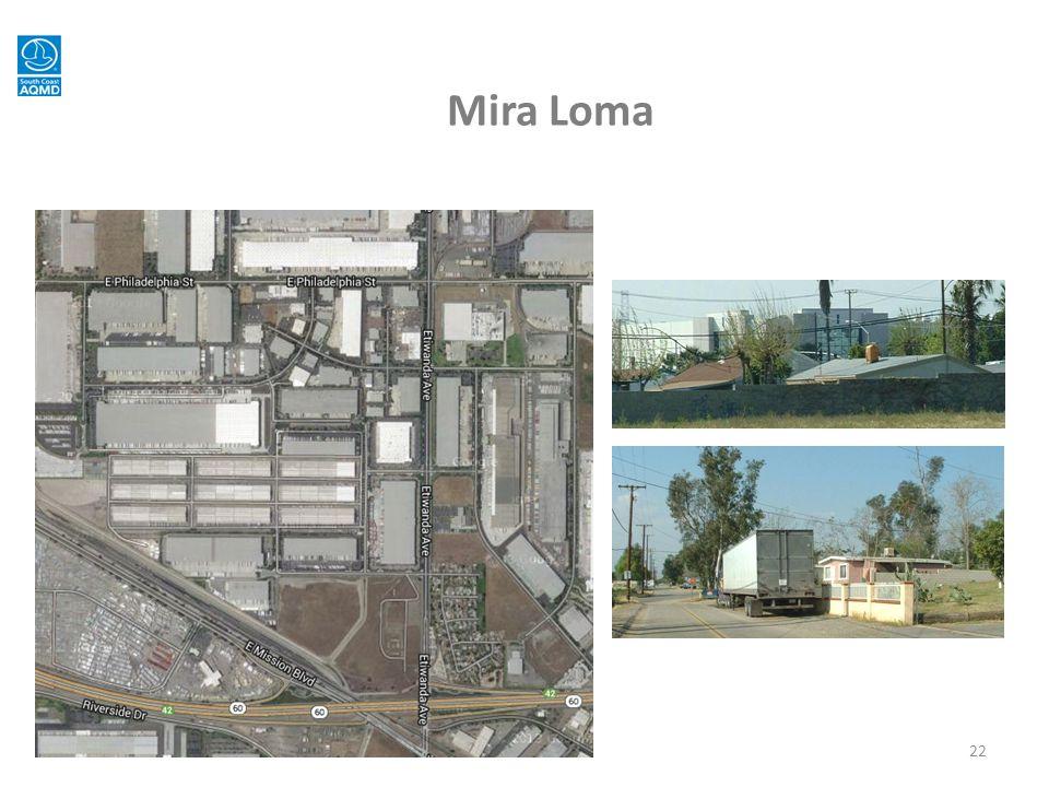 Mira Loma 22