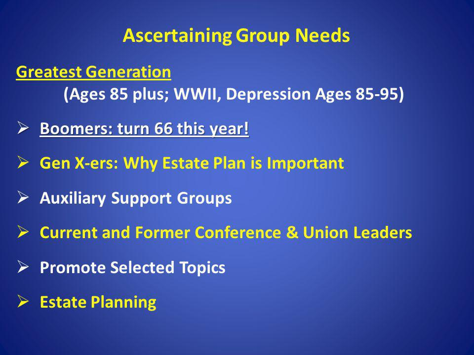 Ascertaining Group Needs Greatest Generation (Ages 85 plus; WWII, Depression Ages 85-95) Boomers: turn 66 this year! Boomers: turn 66 this year! Gen X