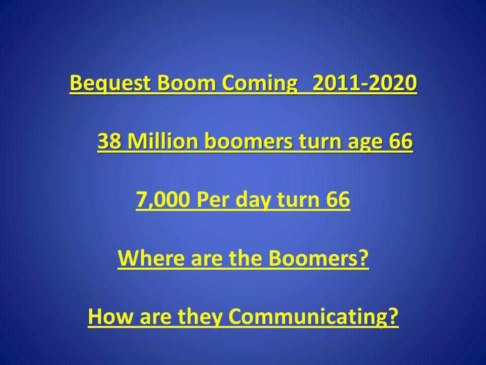 Bequest Boom Coming 2011-2020 38 Million boomers turn age 66 7,000 Per day turn 66 Where are the Boomers? How are they Communicating?