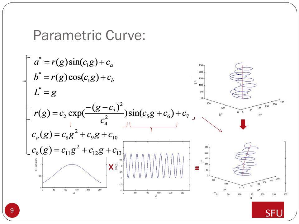 Parametric Curve: 9