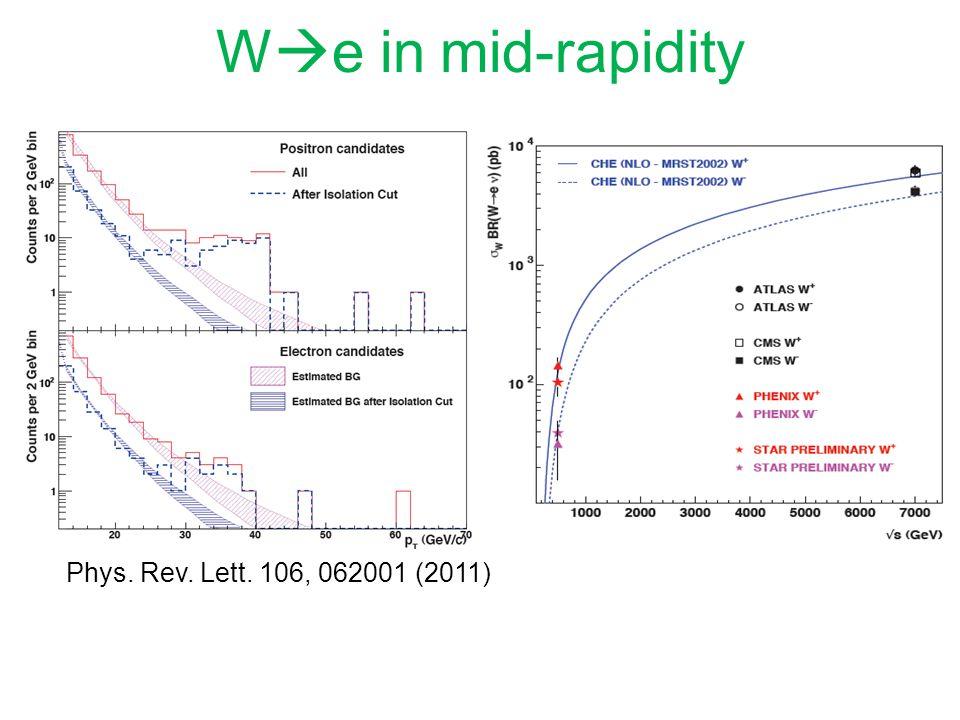 W e in mid-rapidity Phys. Rev. Lett. 106, 062001 (2011)