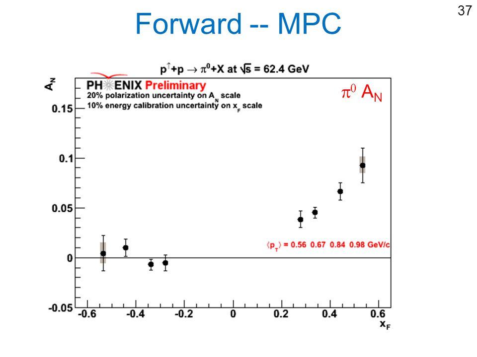 Forward -- MPC 37 A N