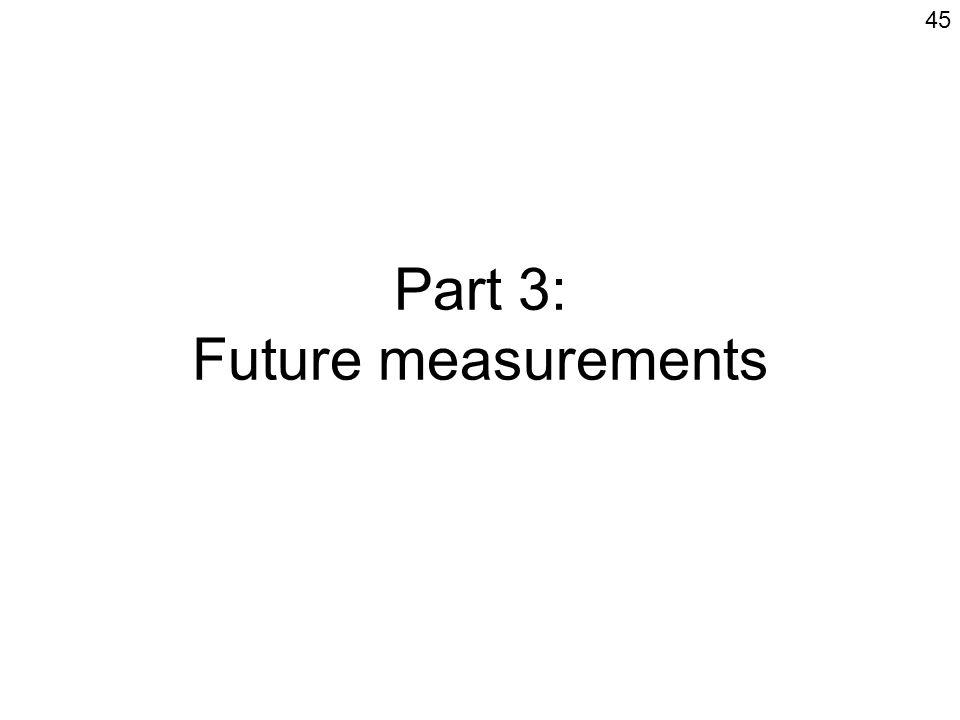 Part 3: Future measurements 45