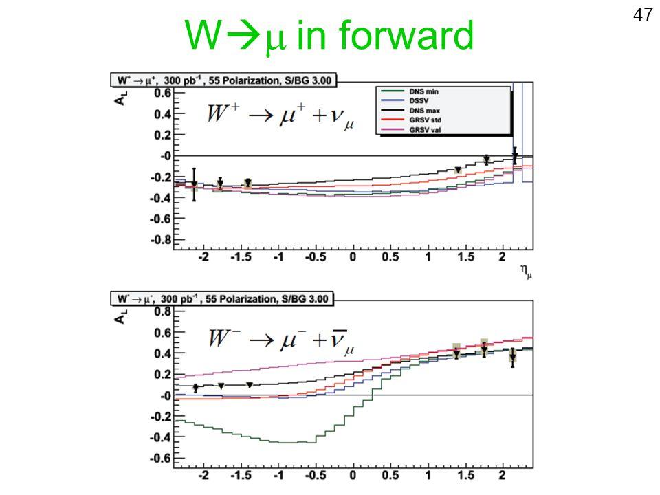 W in forward 47