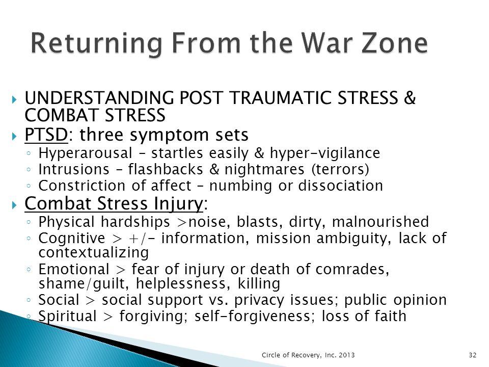UNDERSTANDING POST TRAUMATIC STRESS & COMBAT STRESS PTSD: three symptom sets Hyperarousal – startles easily & hyper-vigilance Intrusions – flashbacks