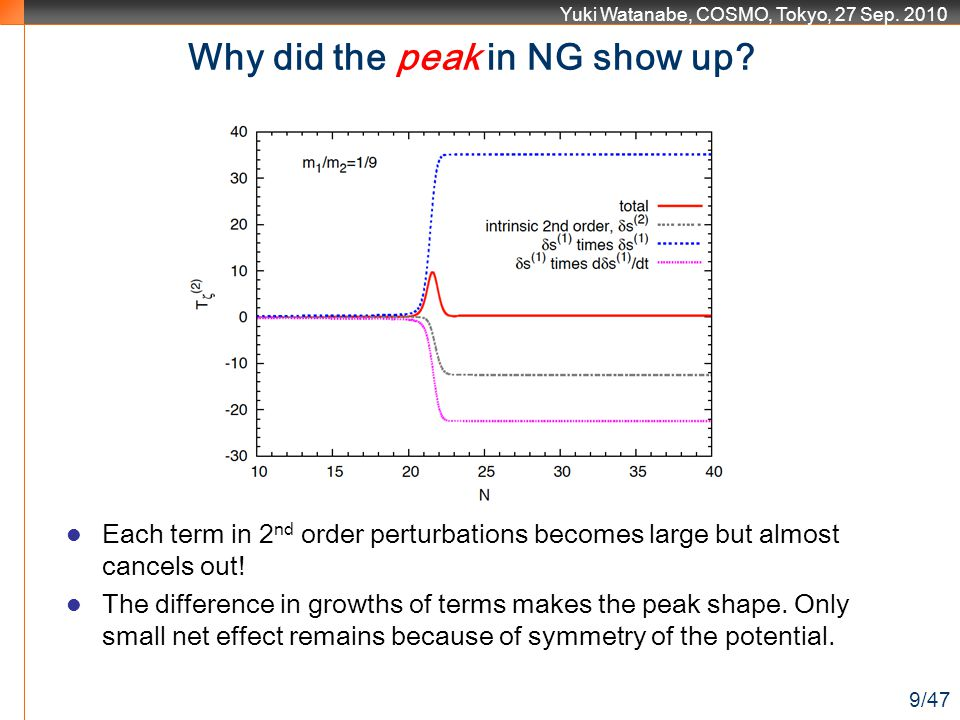 Yuki Watanabe, COSMO, Tokyo, 27 Sep. 2010 Why did the peak in NG show up? Each term in 2 nd order perturbations becomes large but almost cancels out!