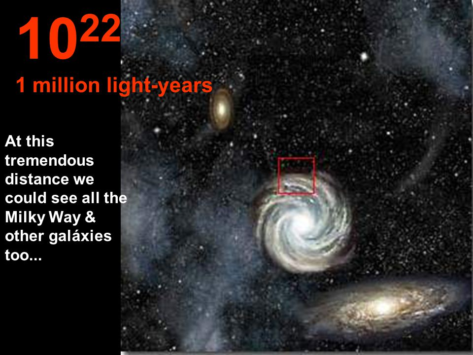 We started reaching the periphery of the Milky Way 10 21 100,000 light-years