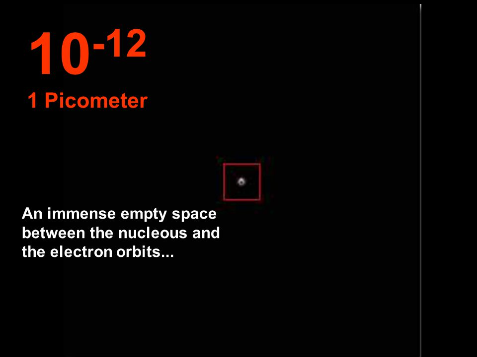 In this miniature world we could observe the electrons orbiting the atoms. 10 -11 10 picometers
