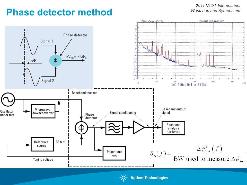 2011 NCSL International Workshop and Symposium Phase detector method