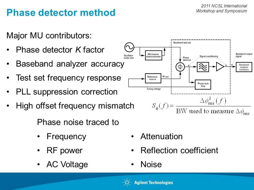 2011 NCSL International Workshop and Symposium Phase detector method Major MU contributors: Phase detector K factor Baseband analyzer accuracy Test set frequency response PLL suppression correction High offset frequency mismatch Phase noise traced to Frequency RF power AC Voltage Attenuation Reflection coefficient Noise
