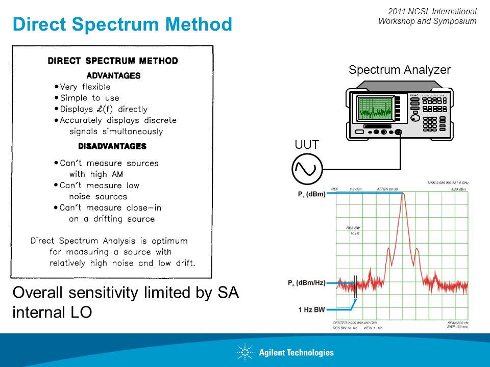 2011 NCSL International Workshop and Symposium Direct Spectrum Method Overall sensitivity limited by SA internal LO 8563A SPECTRUM ANALYZER 9 kHz - 26