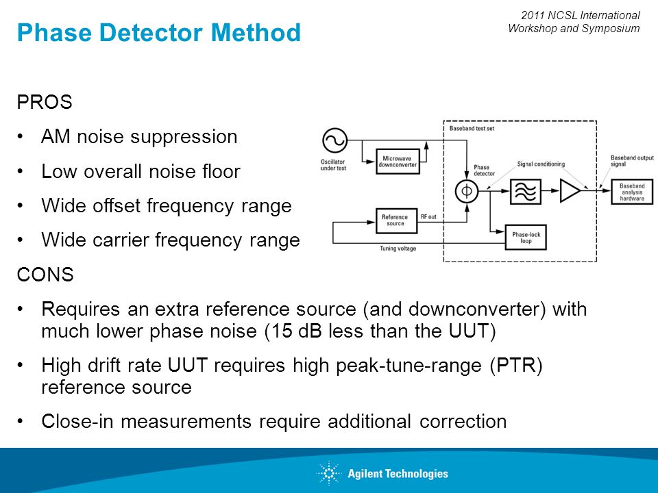 2011 NCSL International Workshop and Symposium Phase Detector Method PROS AM noise suppression Low overall noise floor Wide offset frequency range Wide carrier frequency range CONS Requires an extra reference source (and downconverter) with much lower phase noise (15 dB less than the UUT) High drift rate UUT requires high peak-tune-range (PTR) reference source Close-in measurements require additional correction