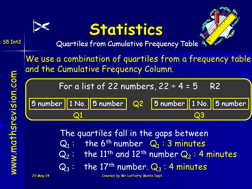 29-May-14Created by Mr. Lafferty Maths Dept. www.mathsrevision.com Statistics Quartiles from Cumulative Frequency Table S5 Int2 We use a combination o