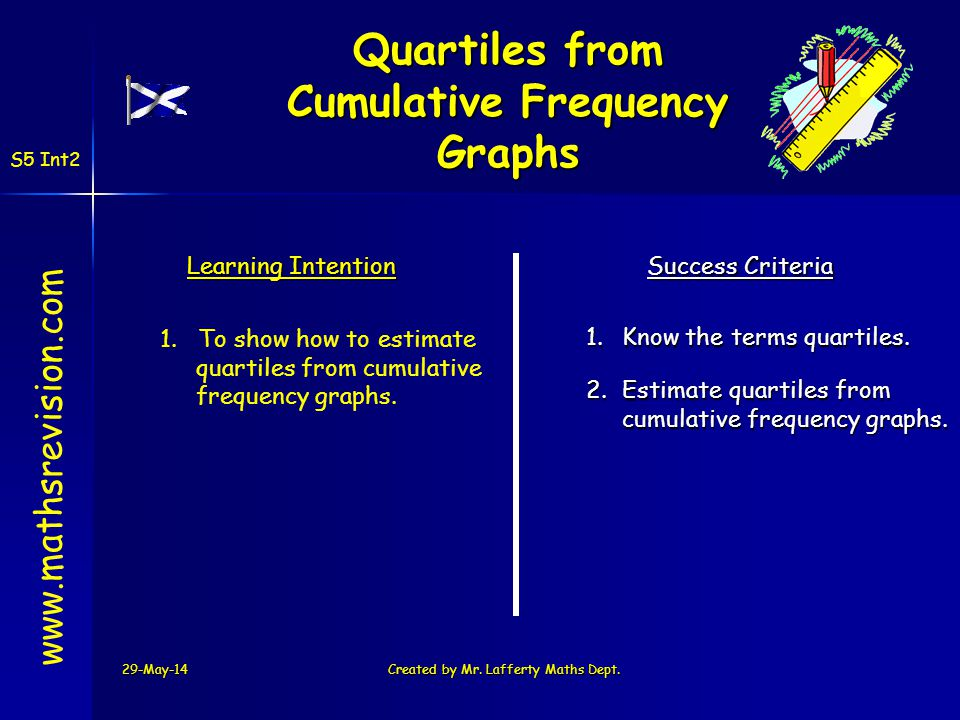 29-May-14Created by Mr. Lafferty Maths Dept. www.mathsrevision.com Learning Intention Success Criteria 1. To show how to estimate quartiles from cumul