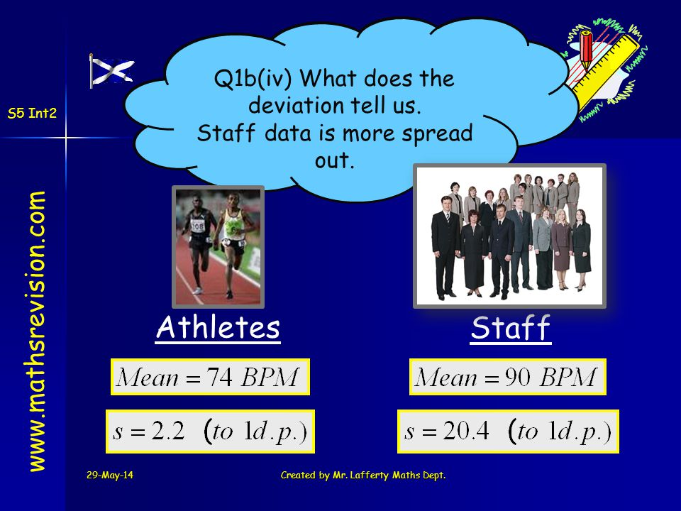 29-May-14Created by Mr. Lafferty Maths Dept. www.mathsrevision.com S5 Int2 Standard Deviation For a Sample of Data Q1b(iii) Who are fitter the athlete
