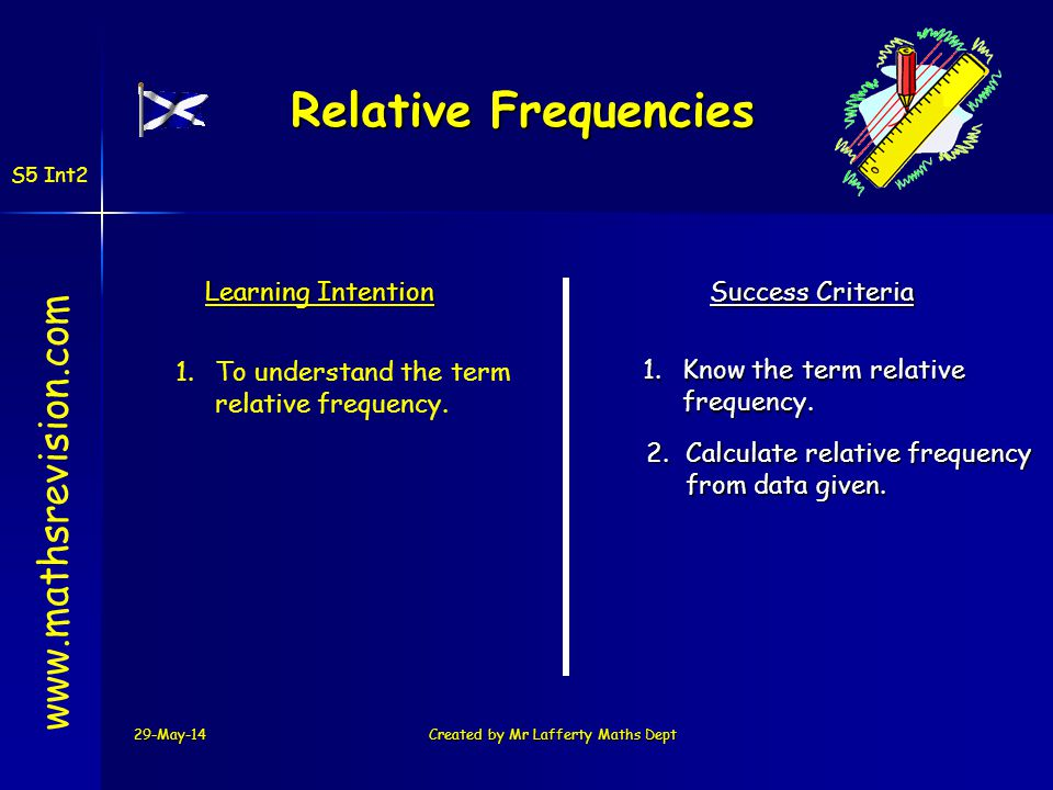 29-May-14Created by Mr Lafferty Maths Dept Learning Intention Success Criteria 1.Know the term relative frequency. 1.To understand the term relative f