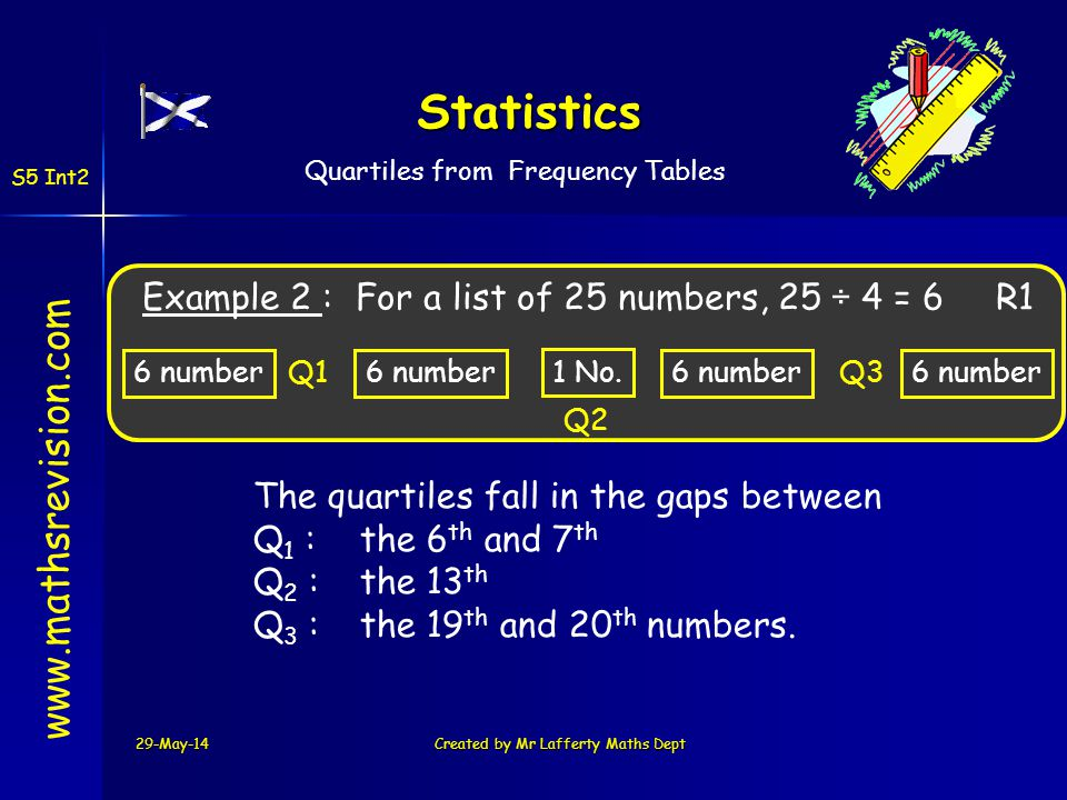 Quartiles from Frequency Tables 29-May-14Created by Mr Lafferty Maths Dept Statistics www.mathsrevision.com S5 Int2 Example 2 :For a list of 25 number