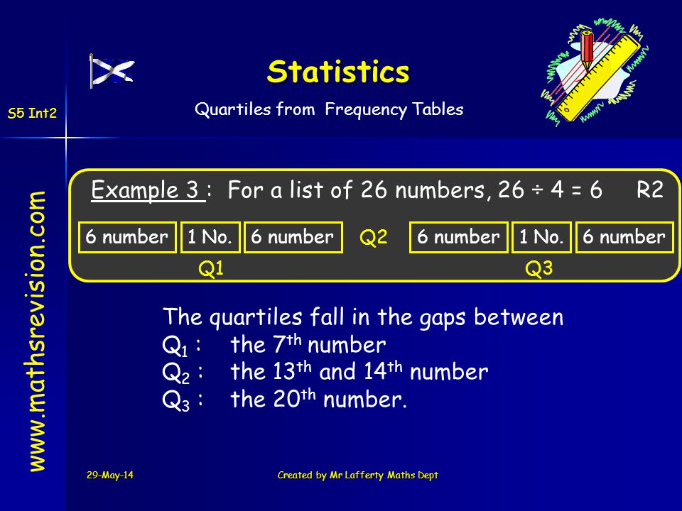 Quartiles from Frequency Tables 29-May-14Created by Mr Lafferty Maths Dept Statistics www.mathsrevision.com S5 Int2 Example 3 :For a list of 26 number
